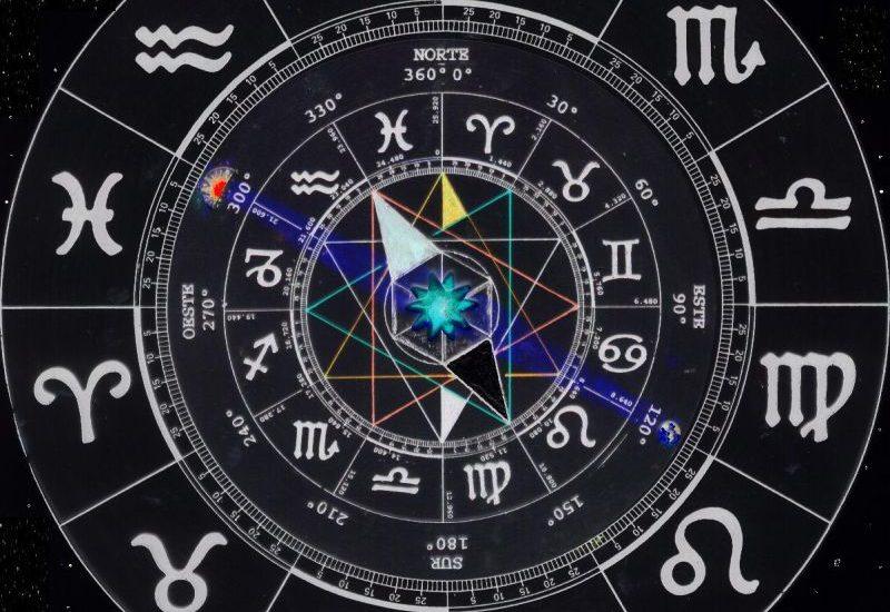 nos influye el signo del zodiaco
